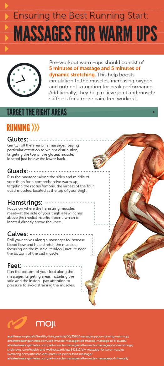 Moji infographic on stretching  muscles for running.