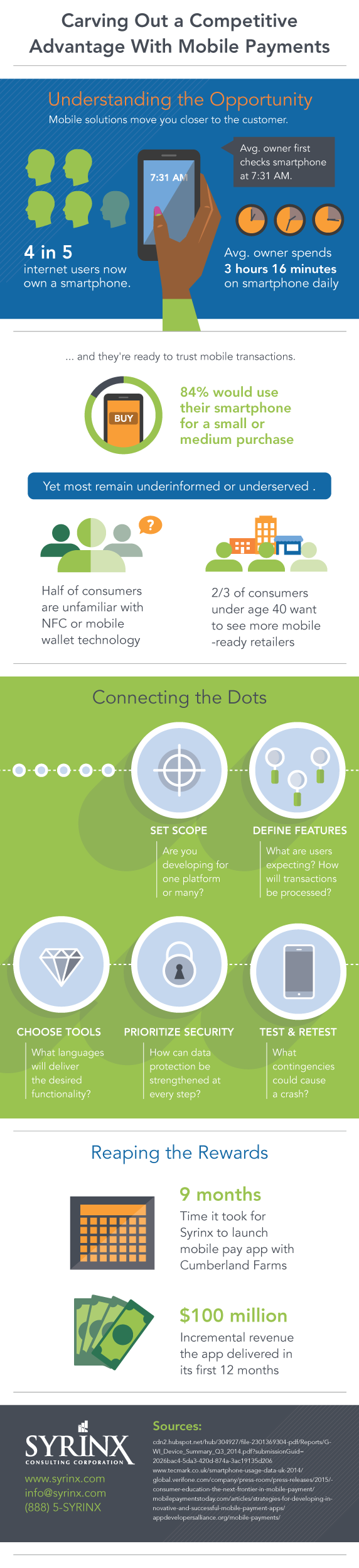 Competitive Advantage with Mobile Payments Infographic