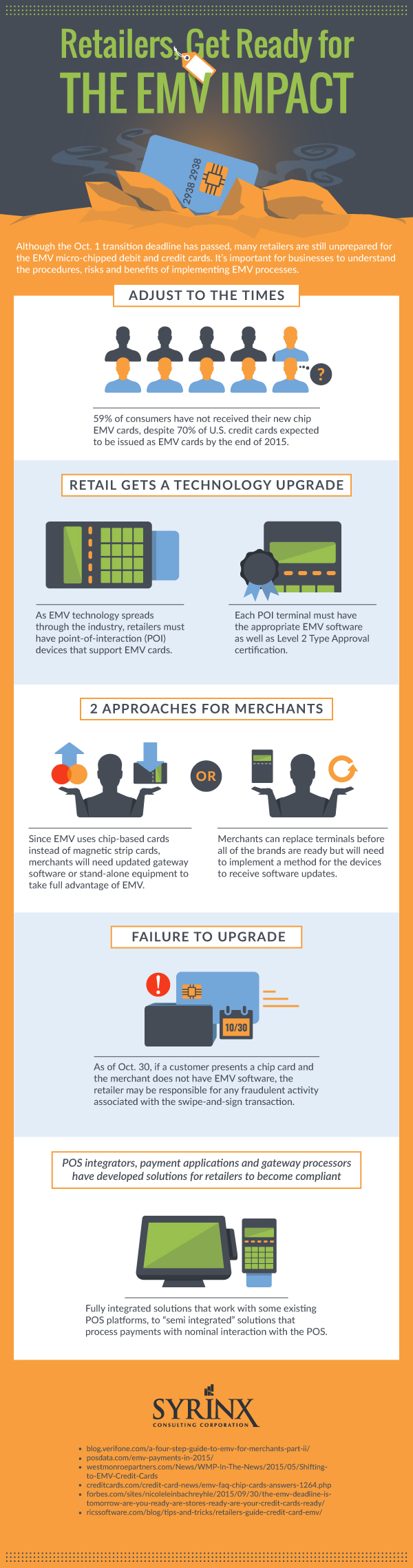 The EMV Impact Infographic