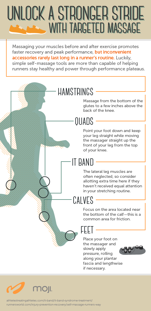 Moji infographic on stronger stride.