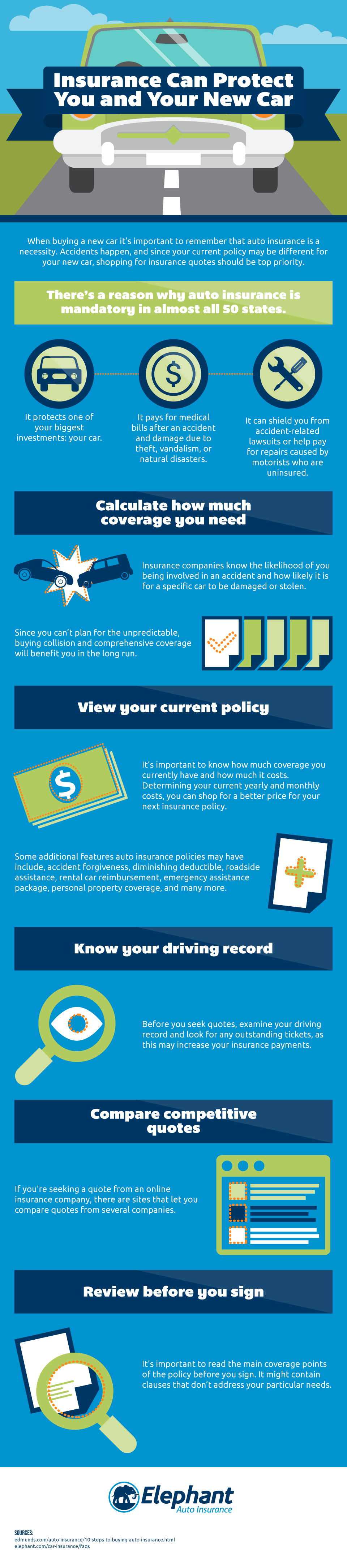 Elephant Auto Insurance Quote Insurance Can Protect You And Your New Car Infographic