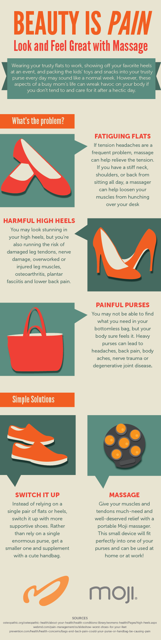 Moji infographic on beauty is pain.