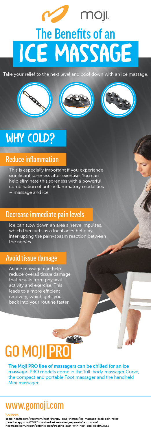Moji infographic for benefits of an ice massage.