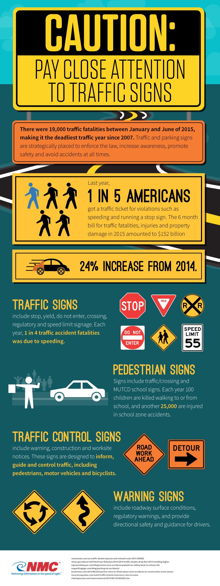 Traffic signs matter.