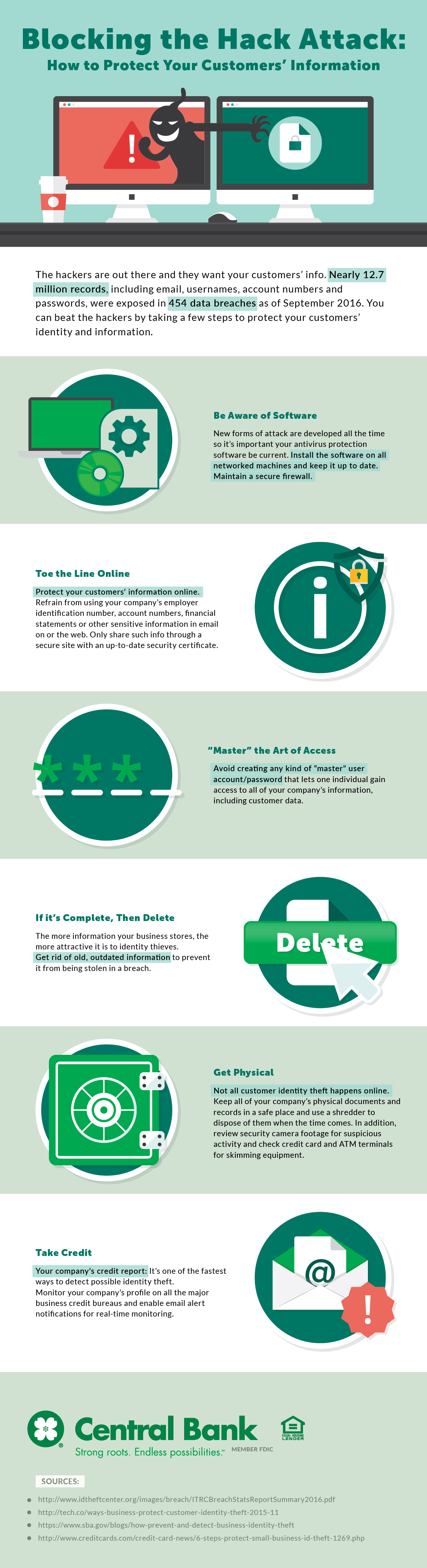 an infographic outlining how a company can protect customer information