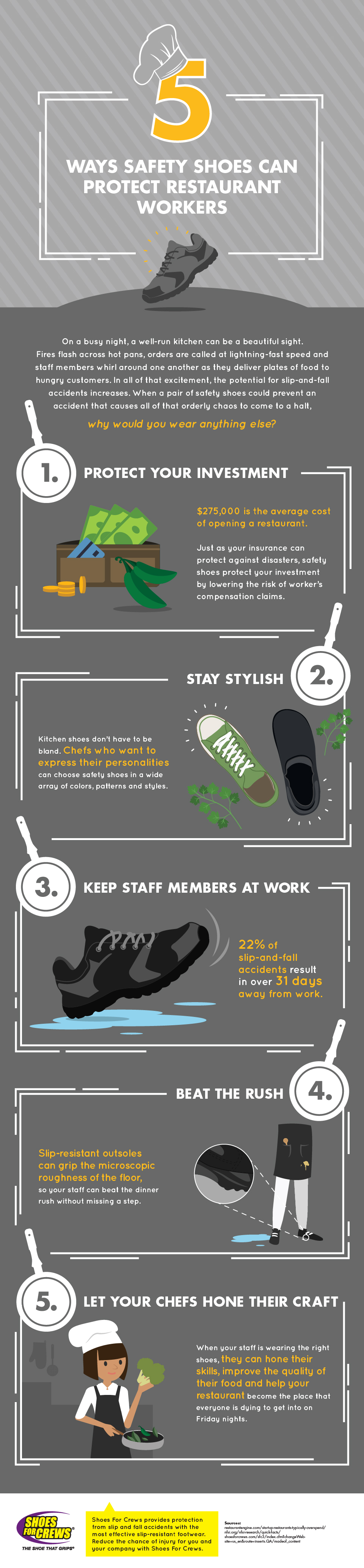5 Ways Safety Shoes Can Protect Restaurant Workers [Infographic]